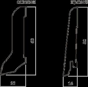 Шпонированный плинтус La San Marco